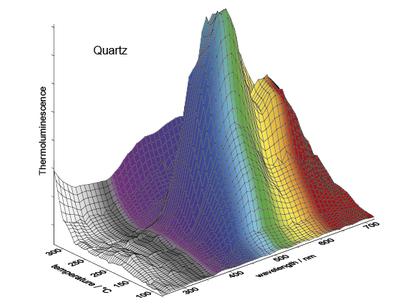 luminescentie en elektron spin resonantie datingdating site Algerije